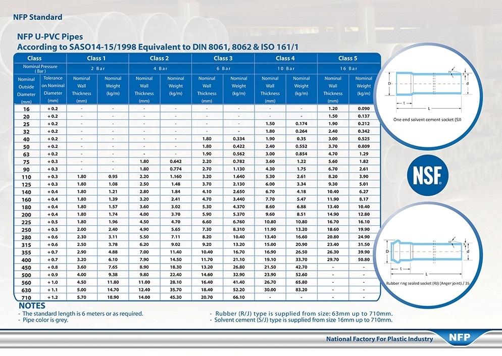 bs 3505 pdf free download